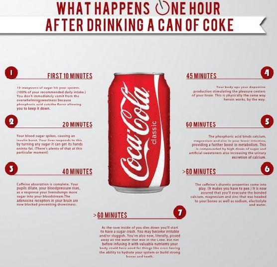 Coca Cola 6 Effetti In 60 Minuti Con Una Sola Lattina A Svelarli